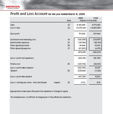 honda profit loss statement